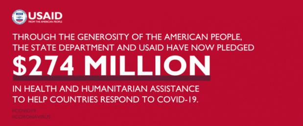 Riposte au Covid-19 : Les Etats-Unis annoncent un investissement de 164,4 milliards de FCFA en faveur de 64 pays
