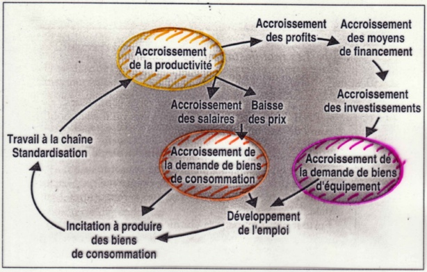 Etude sur la performance des entreprises en Afrique subsaharienne francophone : Disposer d'outils pour promouvoir les Entreprises de l'Afrique francophones
