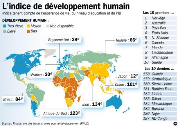 Actualités Algeriennes - Page 39 6847568-10466269