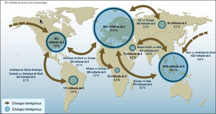 """Résultat de recherche d'images pour """"commerce mondial"""""""