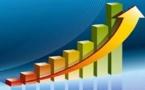 L'économie sénégalaise a enregistré des gains de compétitivité au mois d'octobre