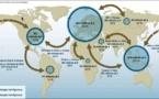 Afrique: Commerce mondial en 2013 - Le continent pèse 3,2 % des exportations et 3,3 % des importations