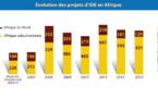 Afrique: Investissements directs étrangers - Les centres d'intérêt se sont déplacés en Afrique