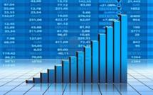 L'étonnante résilience de l'économie mondiale